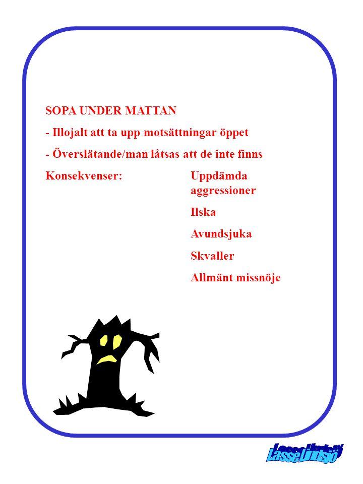 SOPA UNDER MATTAN - Illojalt att ta upp motsättningar öppet - Överslätande/man låtsas att de inte finns Konsekvenser:Uppdämda aggressioner Ilska Avund