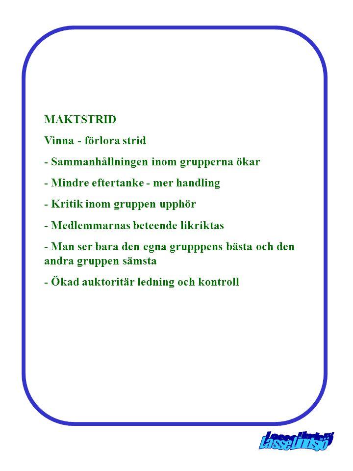 MAKTSTRID Vinna - förlora strid - Sammanhållningen inom grupperna ökar - Mindre eftertanke - mer handling - Kritik inom gruppen upphör - Medlemmarnas