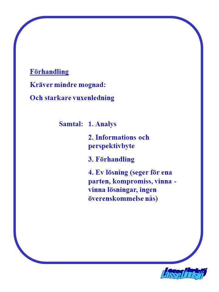 Förhandling Kräver mindre mognad: Och starkare vuxenledning Samtal:1. Analys 2. Informations och perspektivbyte 3. Förhandling 4. Ev lösning (seger fö