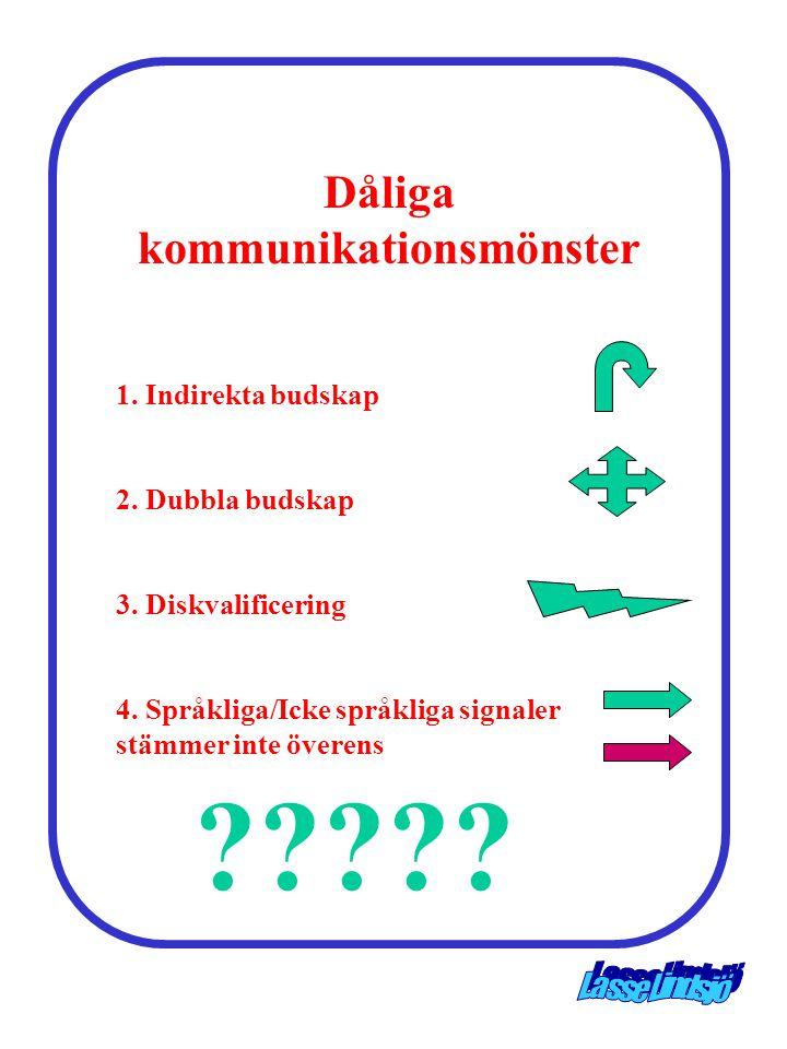 Dåliga kommunikationsmönster 1. Indirekta budskap 2. Dubbla budskap 3. Diskvalificering 4. Språkliga/Icke språkliga signaler stämmer inte överens ????