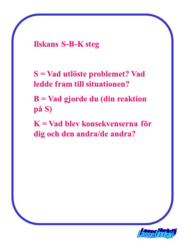 Ilskans S-B-K steg S = Vad utlöste problemet? Vad ledde fram till situationen? B = Vad gjorde du (din reaktion på S) K = Vad blev konsekvenserna för d