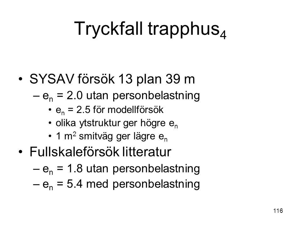 116 Tryckfall trapphus 4 •SYSAV försök 13 plan 39 m –e n = 2.0 utan personbelastning •e n = 2.5 för modellförsök •olika ytstruktur ger högre e n •1 m