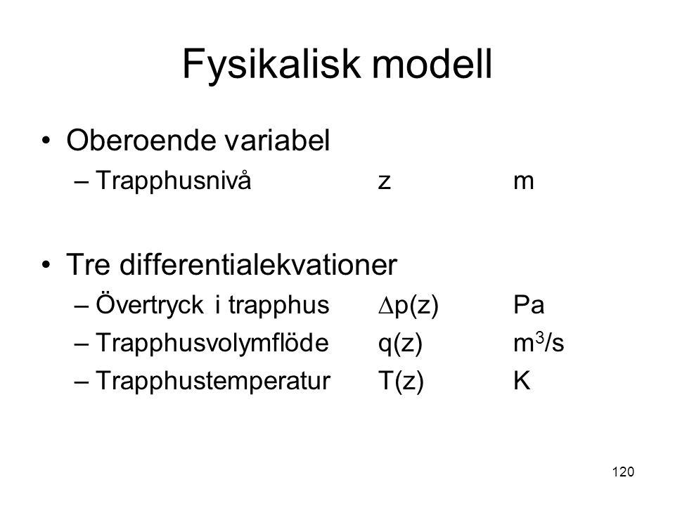 120 Fysikalisk modell •Oberoende variabel –Trapphusnivåzm •Tre differentialekvationer –Övertryck i trapphus∆p(z)Pa –Trapphusvolymflödeq(z)m 3 /s –Trap