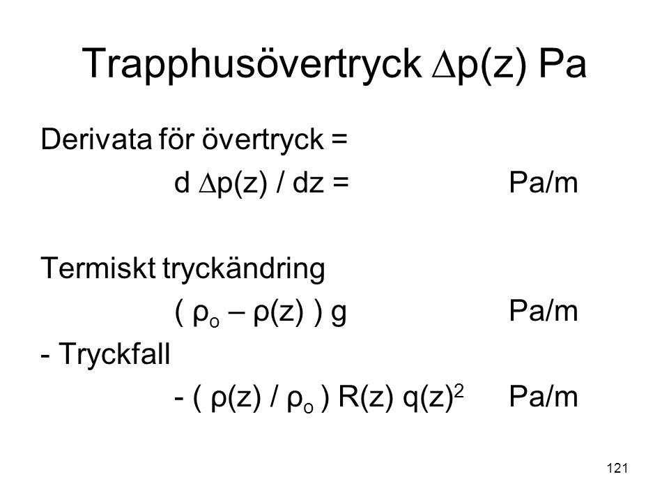 121 Trapphusövertryck ∆p(z) Pa Derivata för övertryck = d ∆p(z) / dz =Pa/m Termiskt tryckändring ( ρ o – ρ(z) ) g Pa/m - Tryckfall - ( ρ(z) / ρ o ) R(