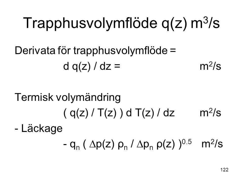 122 Trapphusvolymflöde q(z) m 3 /s Derivata för trapphusvolymflöde = d q(z) / dz = m 2 /s Termisk volymändring ( q(z) / T(z) ) d T(z) / dz m 2 /s - Lä