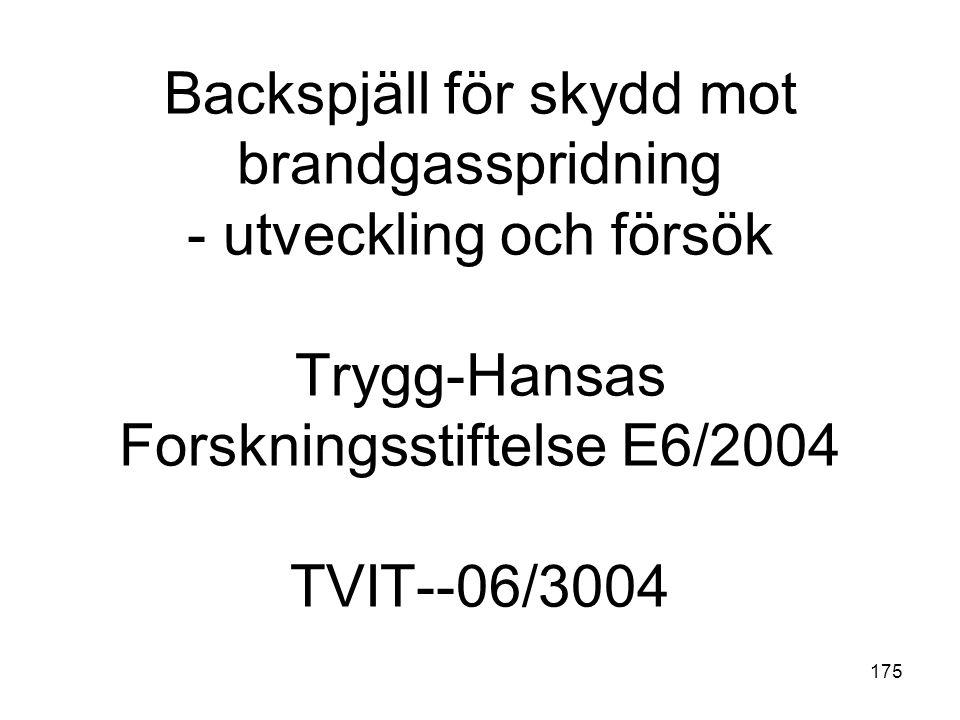 175 Backspjäll för skydd mot brandgasspridning - utveckling och försök Trygg-Hansas Forskningsstiftelse E6/2004 TVIT--06/3004