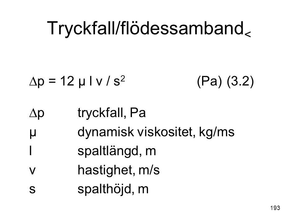 193 Tryckfall/flödessamband < ∆p = 12 μ l v / s 2 (Pa)(3.2) ∆ptryckfall, Pa μdynamisk viskositet, kg/ms lspaltlängd, m vhastighet, m/s sspalthöjd, m