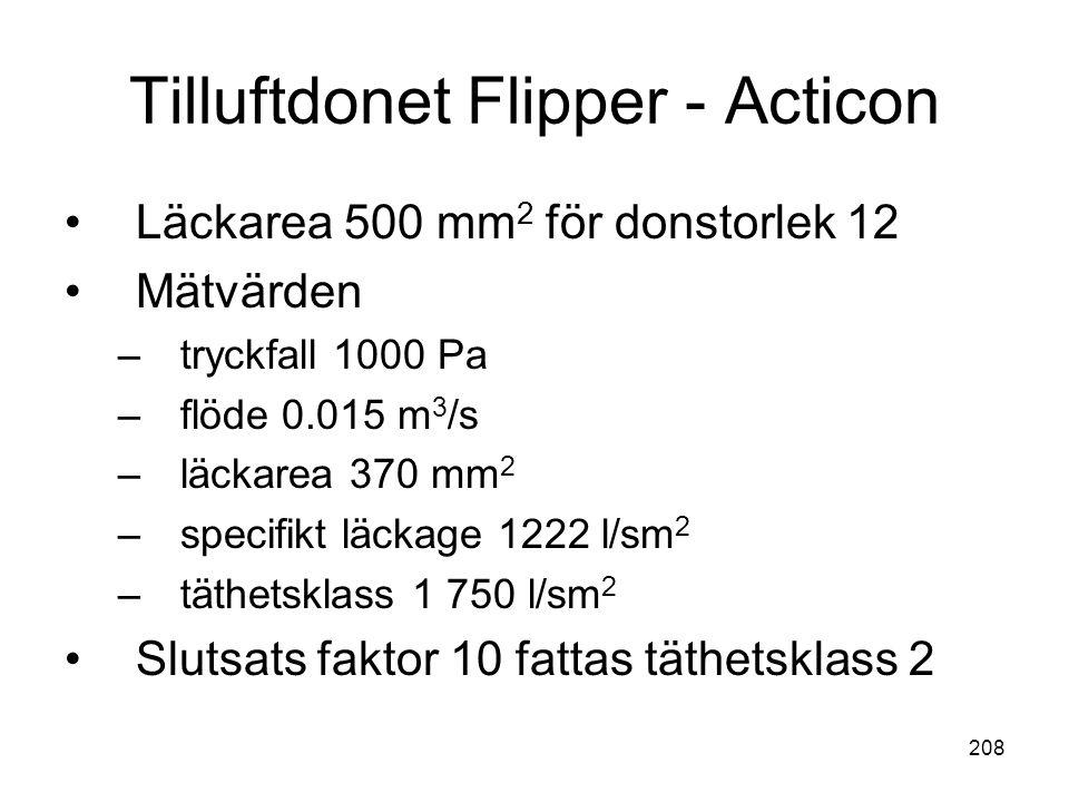 208 Tilluftdonet Flipper - Acticon •Läckarea 500 mm 2 för donstorlek 12 •Mätvärden –tryckfall 1000 Pa –flöde 0.015 m 3 /s –läckarea 370 mm 2 –specifik