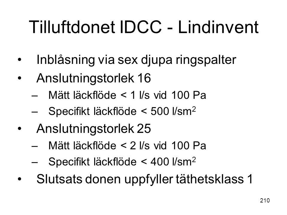 210 Tilluftdonet IDCC - Lindinvent •Inblåsning via sex djupa ringspalter •Anslutningstorlek 16 –Mätt läckflöde < 1 l/s vid 100 Pa –Specifikt läckflöde