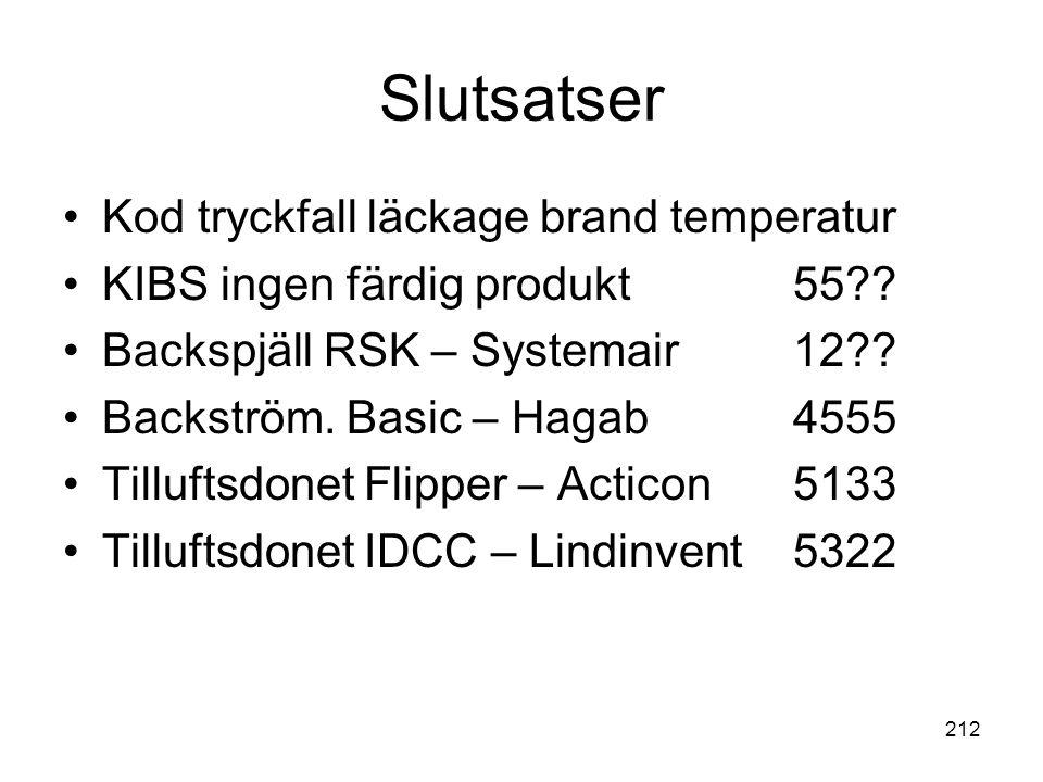 212 Slutsatser •Kod tryckfall läckage brand temperatur •KIBS ingen färdig produkt55?? •Backspjäll RSK – Systemair12?? •Backström. Basic – Hagab4555 •T
