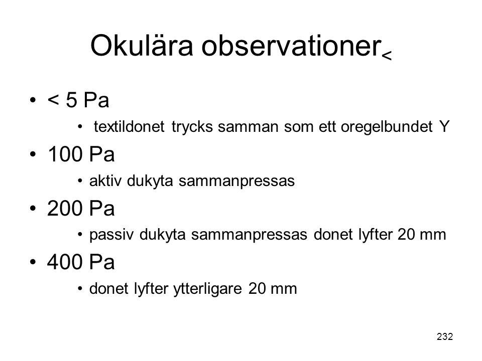 232 Okulära observationer < •< 5 Pa • textildonet trycks samman som ett oregelbundet Y •100 Pa •aktiv dukyta sammanpressas •200 Pa •passiv dukyta samm