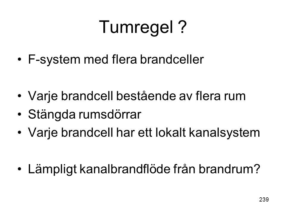 239 Tumregel ? •F-system med flera brandceller •Varje brandcell bestående av flera rum •Stängda rumsdörrar •Varje brandcell har ett lokalt kanalsystem