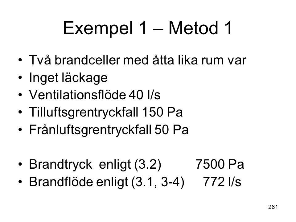 261 Exempel 1 – Metod 1 •Två brandceller med åtta lika rum var •Inget läckage •Ventilationsflöde 40 l/s •Tilluftsgrentryckfall 150 Pa •Frånluftsgrentr