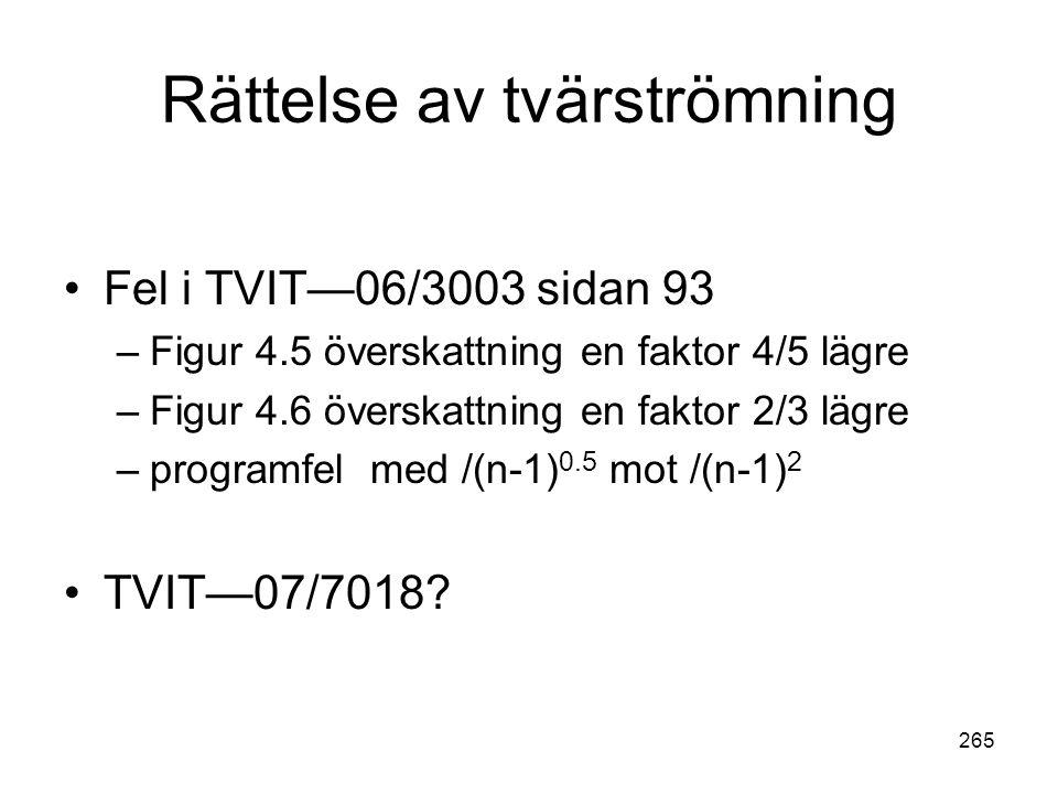 265 Rättelse av tvärströmning •Fel i TVIT—06/3003 sidan 93 –Figur 4.5 överskattning en faktor 4/5 lägre –Figur 4.6 överskattning en faktor 2/3 lägre –