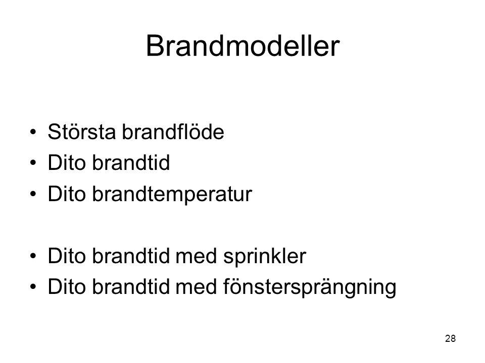 28 Brandmodeller •Största brandflöde •Dito brandtid •Dito brandtemperatur •Dito brandtid med sprinkler •Dito brandtid med fönstersprängning