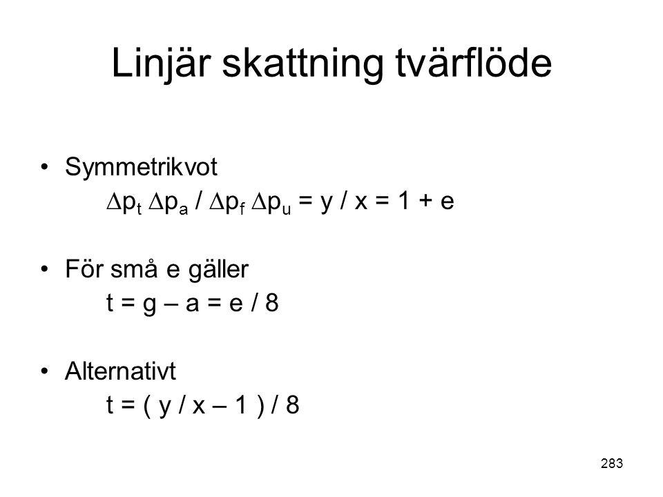 283 Linjär skattning tvärflöde •Symmetrikvot ∆p t ∆p a / ∆p f ∆p u = y / x = 1 + e •För små e gäller t = g – a = e / 8 •Alternativt t = ( y / x – 1 )