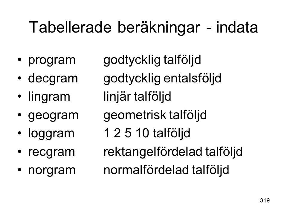 319 Tabellerade beräkningar - indata •programgodtycklig talföljd •decgramgodtycklig entalsföljd •lingramlinjär talföljd •geogramgeometrisk talföljd •l