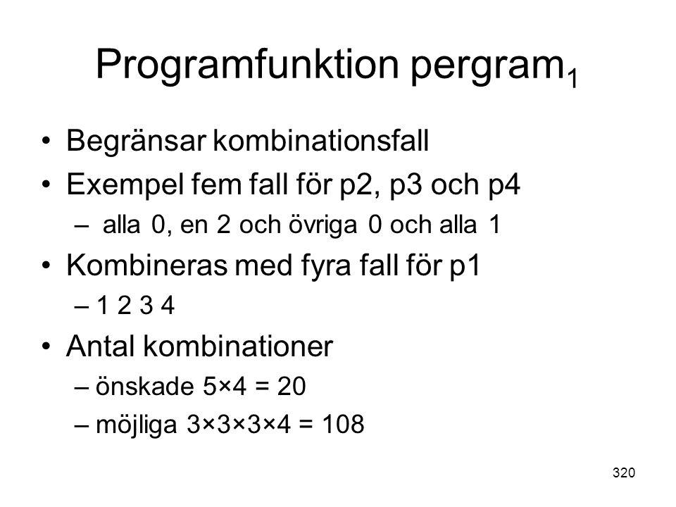 320 Programfunktion pergram 1 •Begränsar kombinationsfall •Exempel fem fall för p2, p3 och p4 – alla 0, en 2 och övriga 0 och alla 1 •Kombineras med f