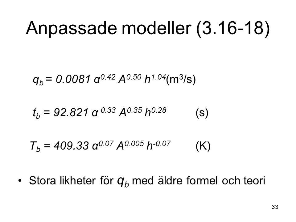 33 Anpassade modeller (3.16-18) q b = 0.0081 α 0.42 A 0.50 h 1.04 (m 3 /s) t b = 92.821 α -0.33 A 0.35 h 0.28 (s) T b = 409.33 α 0.07 A 0.005 h -0.07