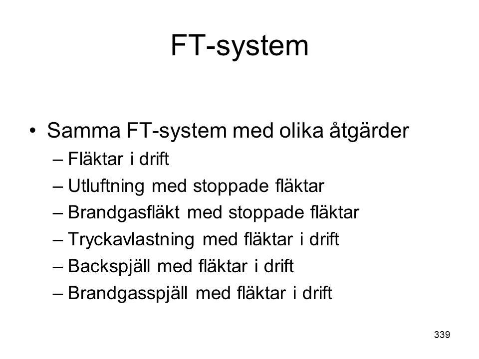 339 FT-system •Samma FT-system med olika åtgärder –Fläktar i drift –Utluftning med stoppade fläktar –Brandgasfläkt med stoppade fläktar –Tryckavlastni