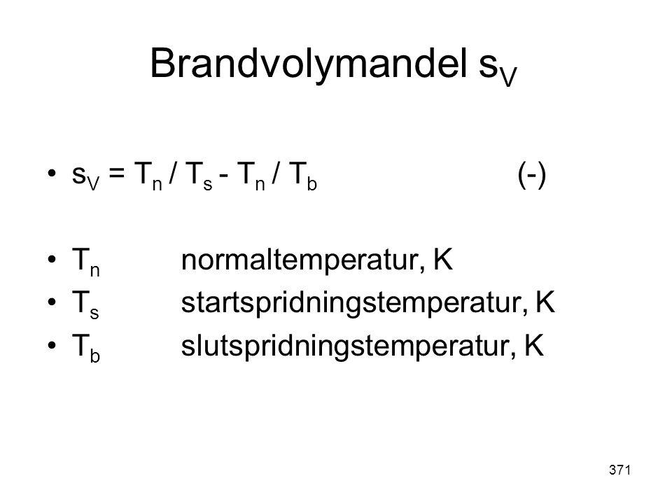 371 Brandvolymandel s V •s V = T n / T s - T n / T b (-) •T n normaltemperatur, K •T s startspridningstemperatur, K •T b slutspridningstemperatur, K