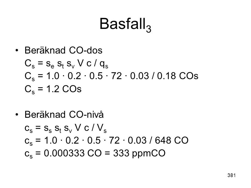 381 Basfall 3 •Beräknad CO-dos C s = s e s t s v V c / q s C s = 1.0 ∙ 0.2 ∙ 0.5 ∙ 72 ∙ 0.03 / 0.18 COs C s = 1.2 COs •Beräknad CO-nivå c s = s s s t
