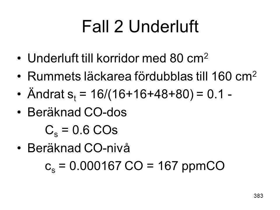 383 Fall 2 Underluft •Underluft till korridor med 80 cm 2 •Rummets läckarea fördubblas till 160 cm 2 •Ändrat s t = 16/(16+16+48+80) = 0.1 - •Beräknad