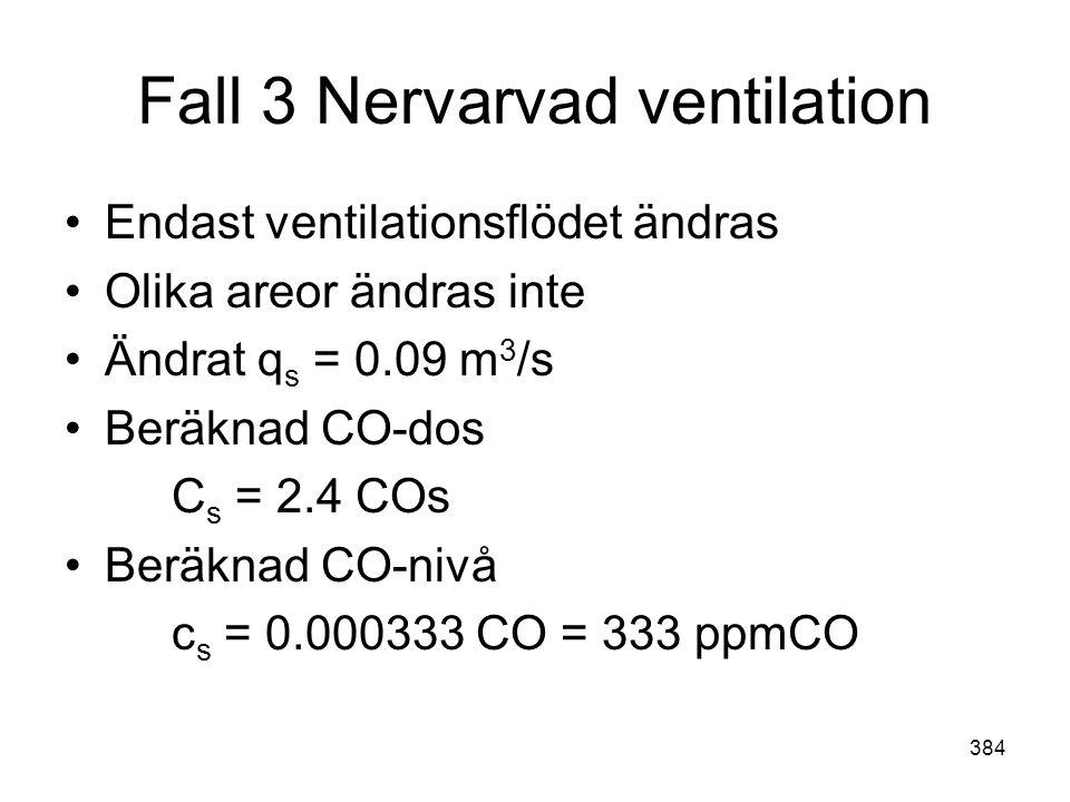 384 Fall 3 Nervarvad ventilation •Endast ventilationsflödet ändras •Olika areor ändras inte •Ändrat q s = 0.09 m 3 /s •Beräknad CO-dos C s = 2.4 COs •
