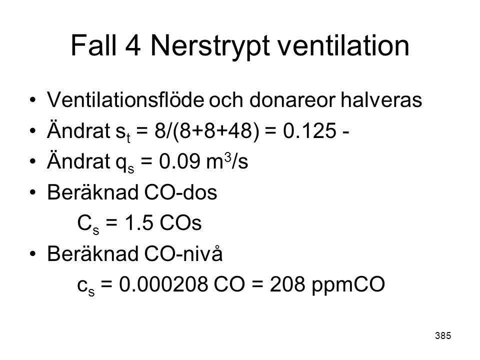 385 Fall 4 Nerstrypt ventilation •Ventilationsflöde och donareor halveras •Ändrat s t = 8/(8+8+48) = 0.125 - •Ändrat q s = 0.09 m 3 /s •Beräknad CO-do