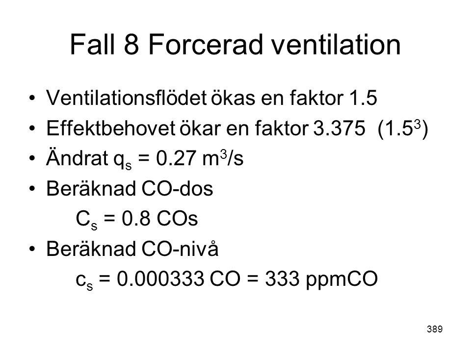 389 Fall 8 Forcerad ventilation •Ventilationsflödet ökas en faktor 1.5 •Effektbehovet ökar en faktor 3.375 (1.5 3 ) •Ändrat q s = 0.27 m 3 /s •Beräkna