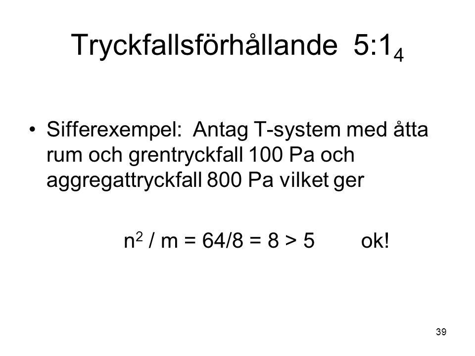39 Tryckfallsförhållande 5:1 4 •Sifferexempel: Antag T-system med åtta rum och grentryckfall 100 Pa och aggregattryckfall 800 Pa vilket ger n 2 / m =