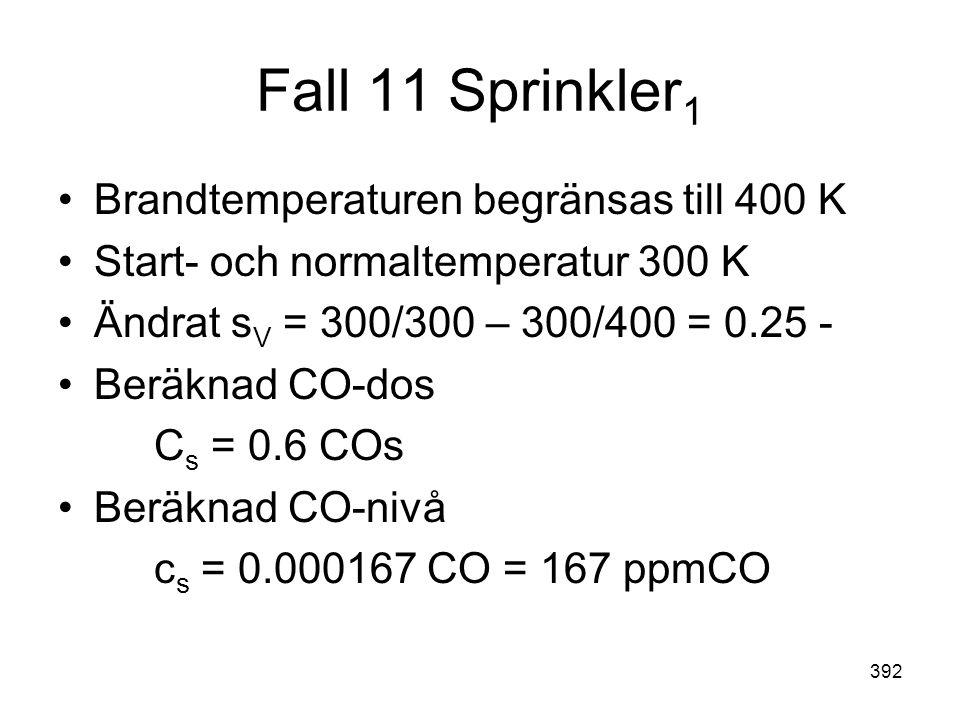 392 Fall 11 Sprinkler 1 •Brandtemperaturen begränsas till 400 K •Start- och normaltemperatur 300 K •Ändrat s V = 300/300 – 300/400 = 0.25 - •Beräknad