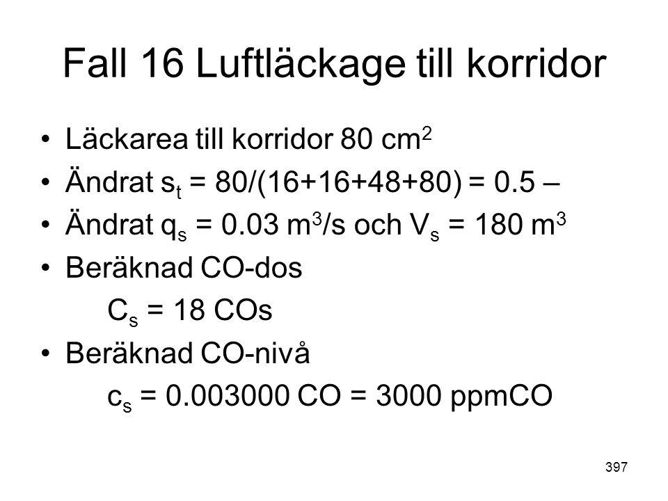 397 Fall 16 Luftläckage till korridor •Läckarea till korridor 80 cm 2 •Ändrat s t = 80/(16+16+48+80) = 0.5 – •Ändrat q s = 0.03 m 3 /s och V s = 180 m