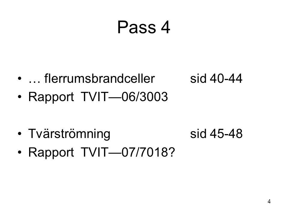 395 Fall 14 Luftläckage till annat rum 2 •Backspjäll aktivt i brandrum •Ändrat s t = 3.2/(0+16+48) = 0.05 - •Ändrat q s = 0.02 m 3 /s och V s = 72 m 3 •Beräknad CO-dos C s = 2.7 COs •Beräknad CO-nivå c s = 0.000750 CO = 750 ppmCO