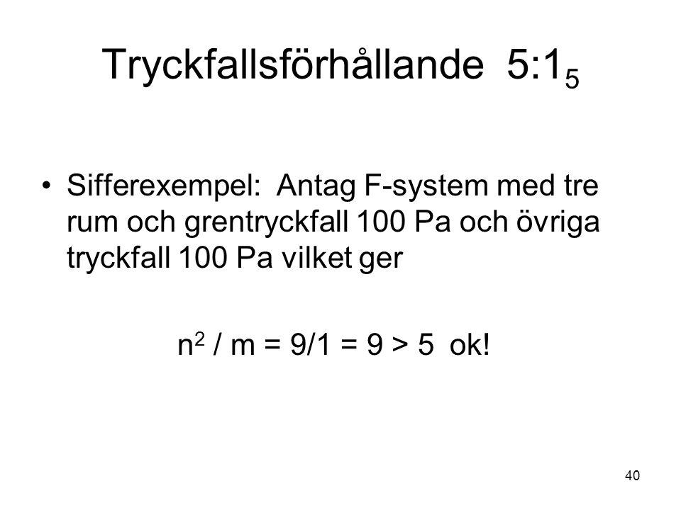 40 Tryckfallsförhållande 5:1 5 •Sifferexempel: Antag F-system med tre rum och grentryckfall 100 Pa och övriga tryckfall 100 Pa vilket ger n 2 / m = 9/