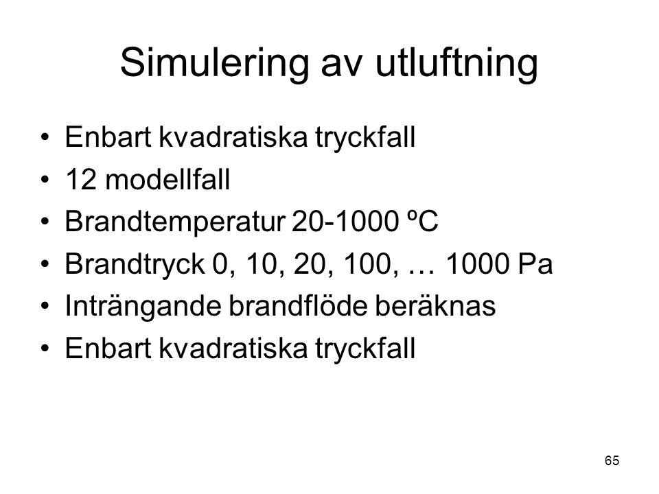 65 Simulering av utluftning •Enbart kvadratiska tryckfall •12 modellfall •Brandtemperatur 20-1000 ºC •Brandtryck 0, 10, 20, 100, … 1000 Pa •Inträngand