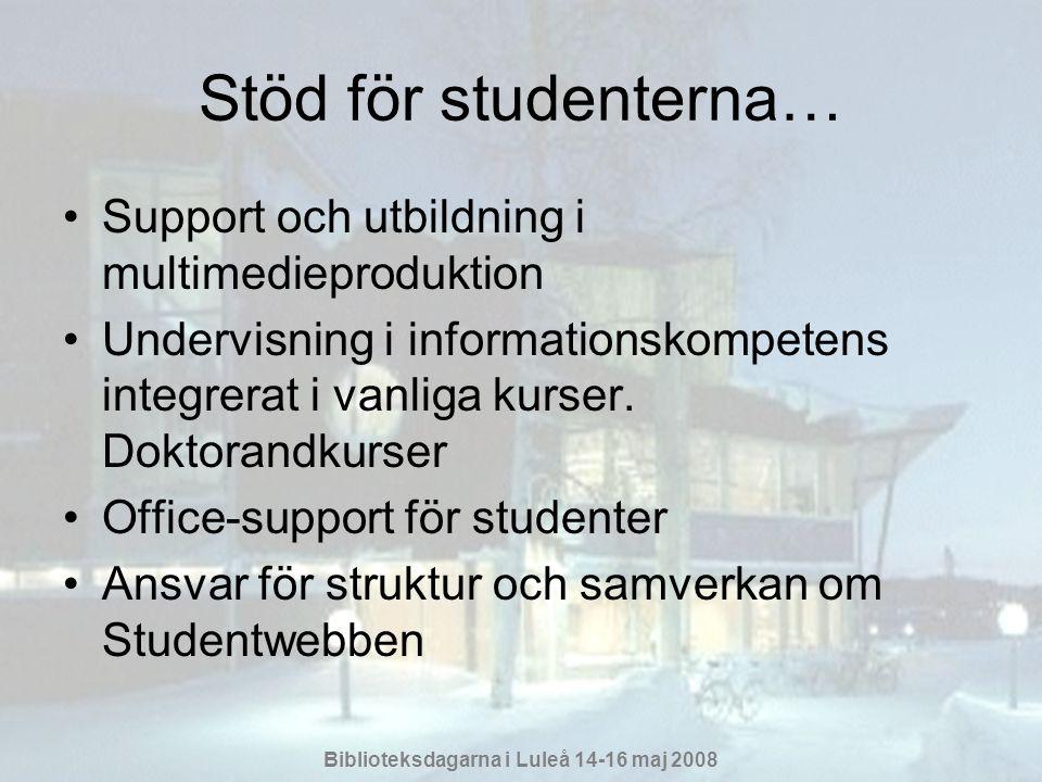 Biblioteksdagarna i Luleå 14-16 maj 2008 Stöd för studenterna… •Support och utbildning i multimedieproduktion •Undervisning i informationskompetens integrerat i vanliga kurser.