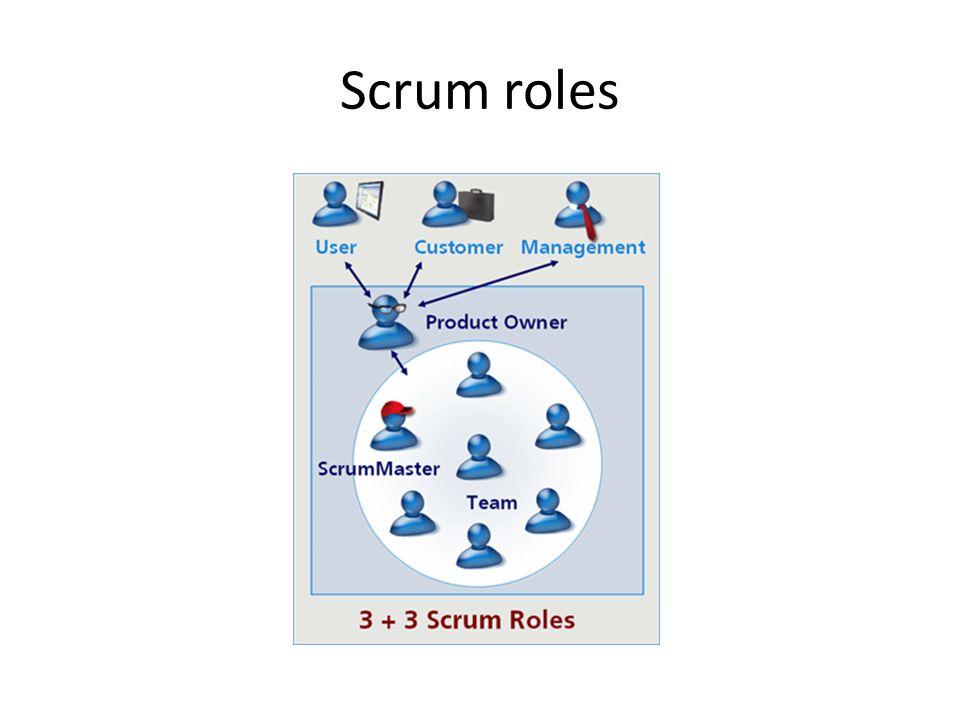 Scrum roles