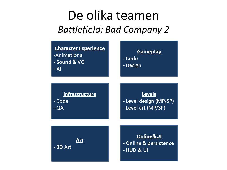 De olika teamen Battlefield: Bad Company 2 Character Experience -Animations - Sound & VO - AI Gameplay - Code - Design Infrastructure - Code - QA Levels - Level design (MP/SP) - Level art (MP/SP) Art - 3D Art Online&UI - Online & persistence - HUD & UI