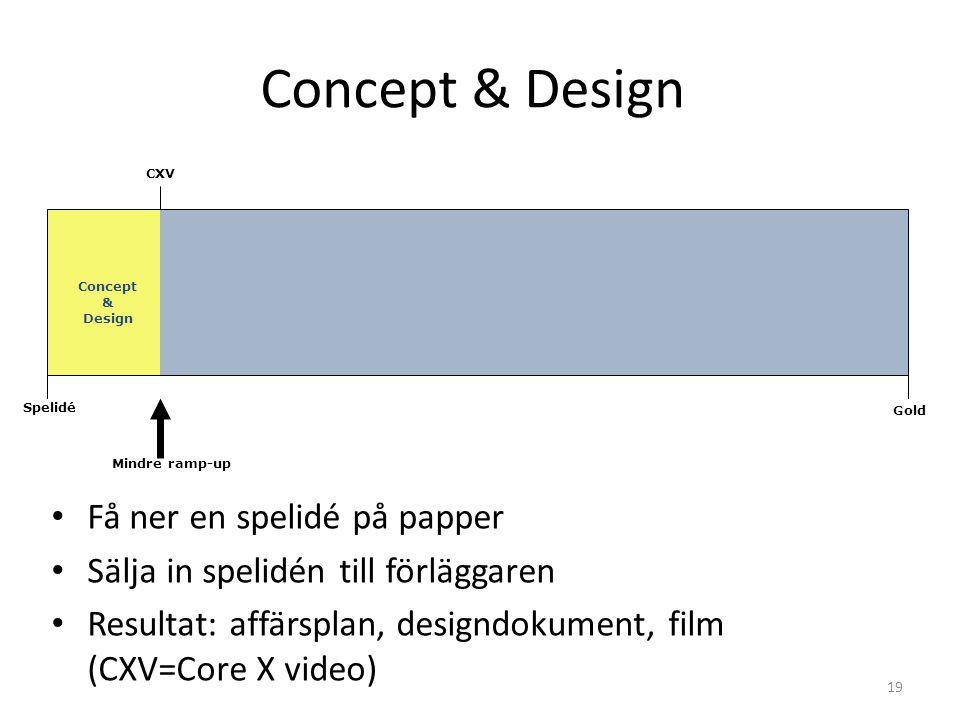 19 CXV Concept & Design Spelidé Gold Concept & Design Mindre ramp-up • Få ner en spelidé på papper • Sälja in spelidén till förläggaren • Resultat: affärsplan, designdokument, film (CXV=Core X video)