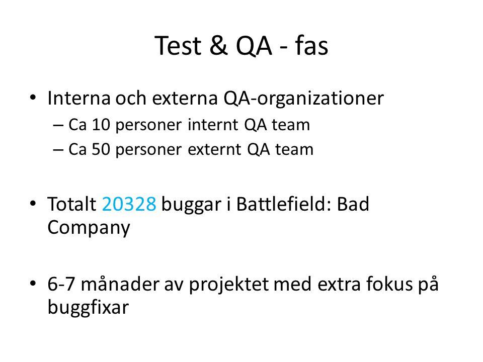 Test & QA - fas • Interna och externa QA-organizationer – Ca 10 personer internt QA team – Ca 50 personer externt QA team • Totalt 20328 buggar i Battlefield: Bad Company • 6-7 månader av projektet med extra fokus på buggfixar