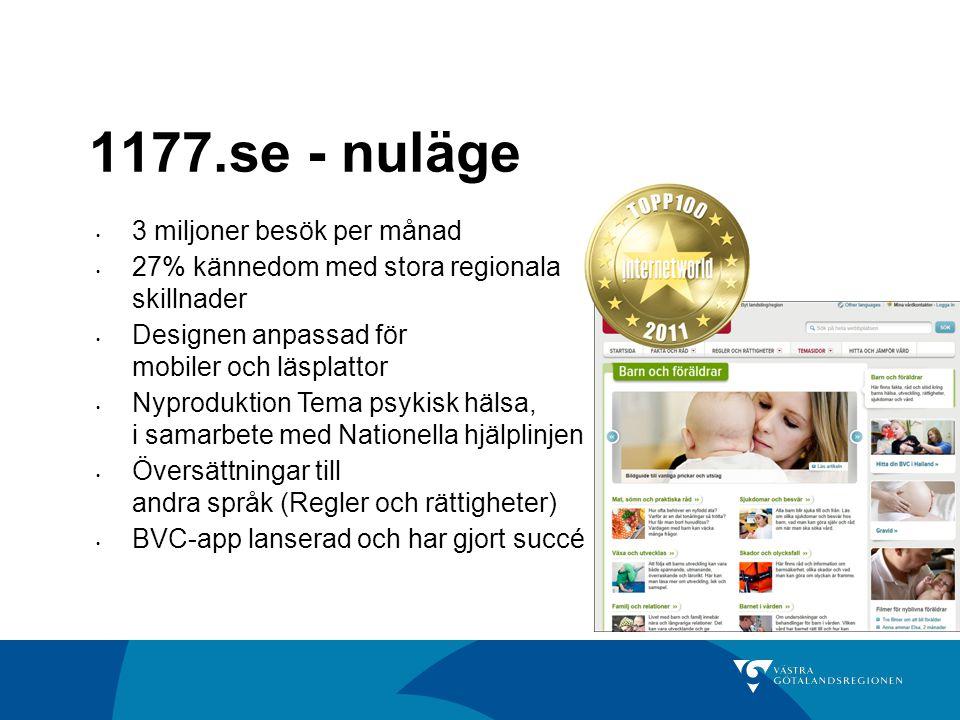 1177.se - nuläge • 3 miljoner besök per månad • 27% kännedom med stora regionala skillnader • Designen anpassad för mobiler och läsplattor • Nyproduktion Tema psykisk hälsa, i samarbete med Nationella hjälplinjen • Översättningar till andra språk (Regler och rättigheter) • BVC-app lanserad och har gjort succé