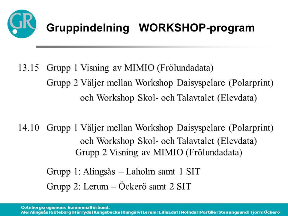 Göteborgsregionens kommunalförbund: Ale|Alingsås|Göteborg|Härryda|Kungsbacka|Kungälv|Lerum|LillaEdet|Mölndal|Partille|Stenungsund|Tjörn|Öckerö Gruppin