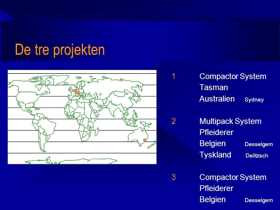 Projekt 1 – Compactor System  Förpackningsmaskin stapla, komprimera och förpacka skivor av glasull  Mycket höga kapacitetskrav (en skiva i sekunden)  Styrsystem: Premium (Schneider Electric)  Mjukvara: PL7 Pro 1.1