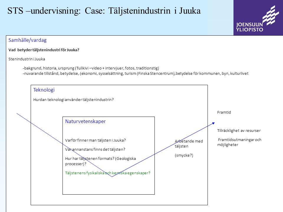 Joensuun yliopisto PL 111 80101 Joensuu puh.