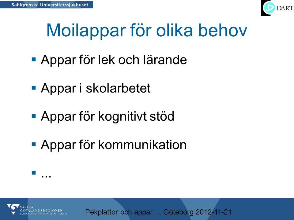 Pekplattor och appar... Göteborg 2012-11-21 Moilappar för olika behov  Appar för lek och lärande  Appar i skolarbetet  Appar för kognitivt stöd  A