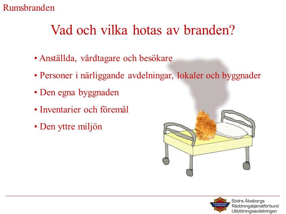 Vad och vilka hotas av branden? • Anställda, vårdtagare och besökare • Personer i närliggande avdelningar, lokaler och byggnader • Den egna byggnaden