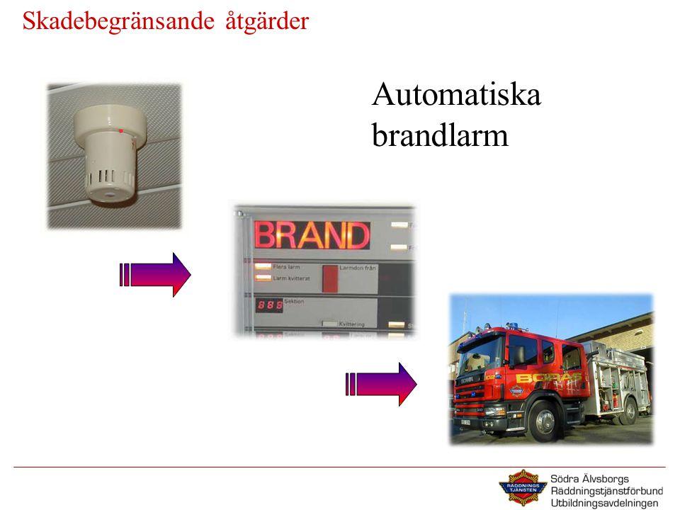 Skadebegränsande åtgärder Automatiska brandlarm