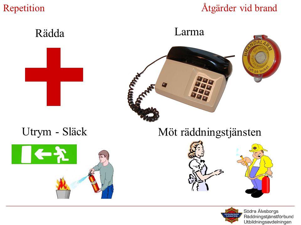 Larma Rädda Möt räddningstjänsten Repetition Utrym - Släck Åtgärder vid brand