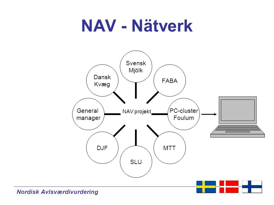Nordisk Avlsværdivurdering Cooperation - Nätverk  Arbets möte  Fysiska möten  Video möte  Email / telefon